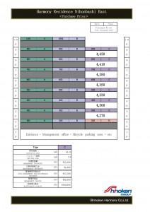 Sales Price List Harmony Residence Nihonbashi East